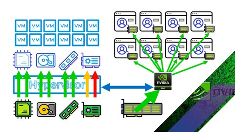 How to setup and configure and NVIDIA GRID cards for Shared GPU and CUDA on VMware vSphere ESXi